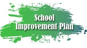 Image result for school improvement plan clipart