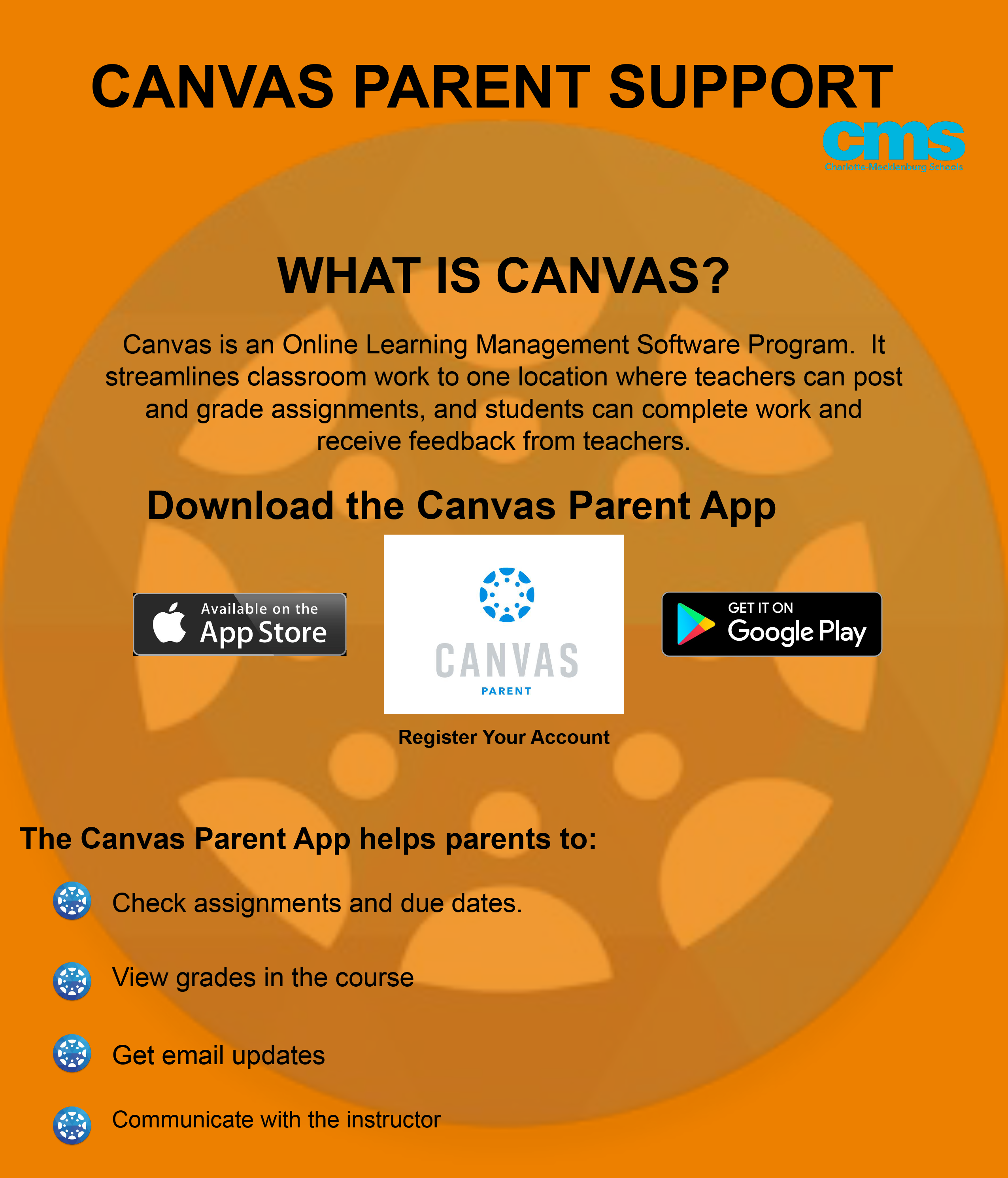 Canvas Parent Support.png