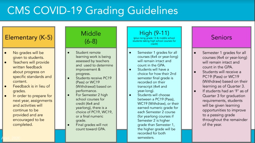 Covid Grading Guidance jpeg.jpg