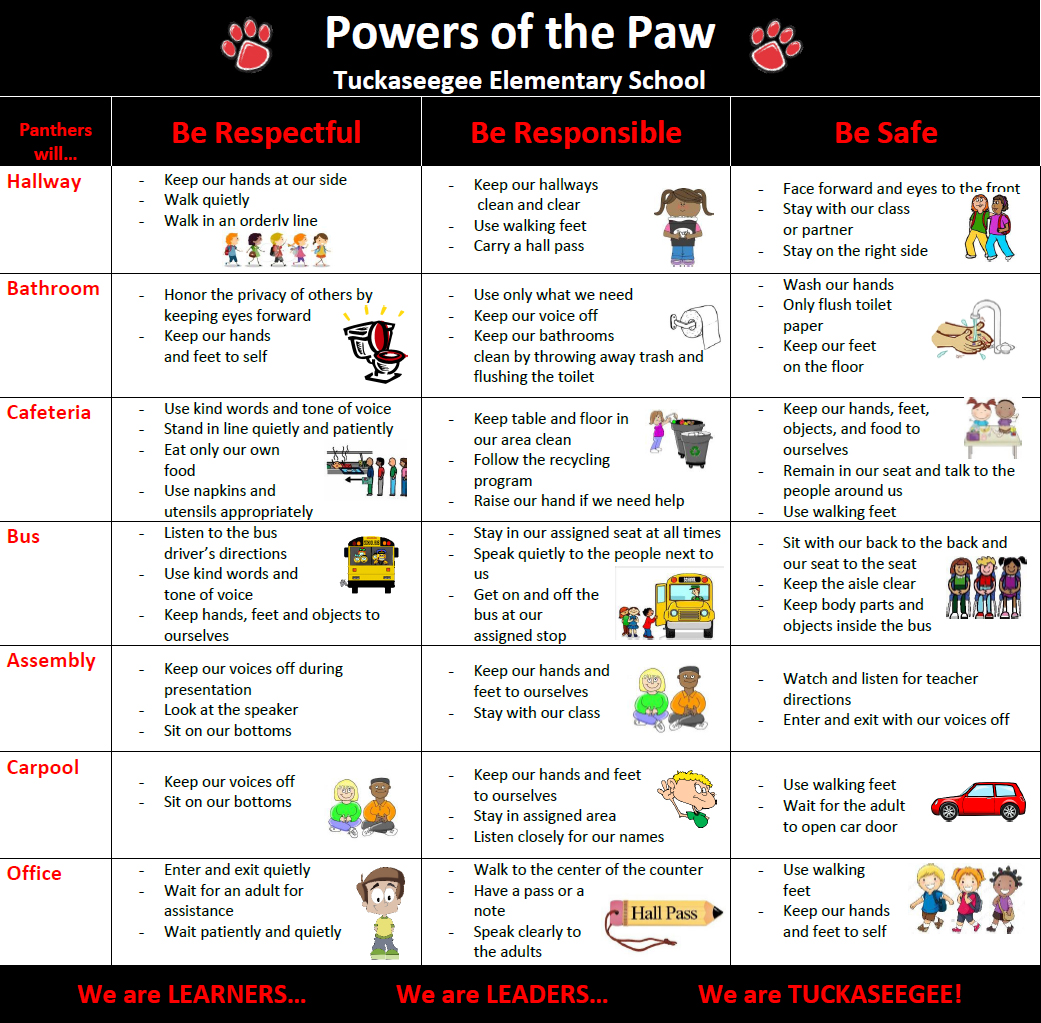 Tuckaseegee Elementary School's Behavior Matrix Chart