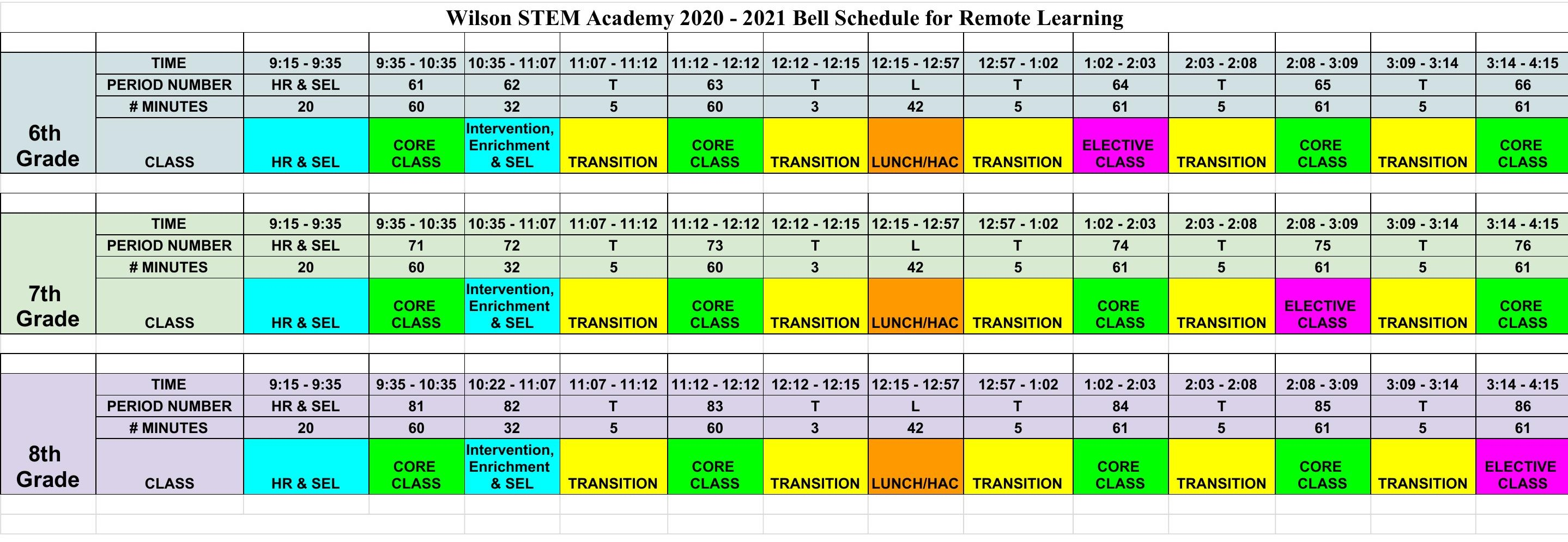 Wilson STEM Academy 2020-2021 Bell Schedule for Remote Learning - Sheet1.jpg